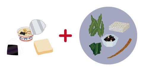 コロナ太り_食物繊維