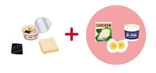 コロナ太り_タンパク質