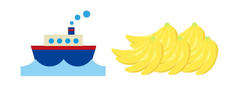 バナナの歴史